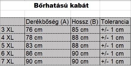 nagyméretű-férfi-szőrmés-bőrhatású-kabát-mérettáblázat