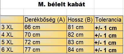nagyméretű-férfi-kabát-mérettáblázat