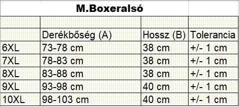 extra-nagyméretű-férfi-boxeralsó-mérettáblázat