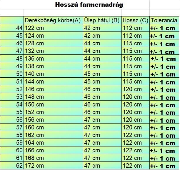 nagyméretű-férfi-farmernadrág-mérettáblázat